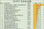 广东企业100强!阳茂湛为零!云浮上榜!