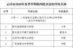 根据广东省新冠肺炎疫情防控指挥部办公室学