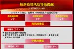 市疾控中心再次緊急提醒:倡導中秋國慶期間就地過節,非必要不離云!