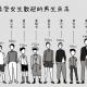 最受女生欢迎的男生身高表,我所理想的排在3名后