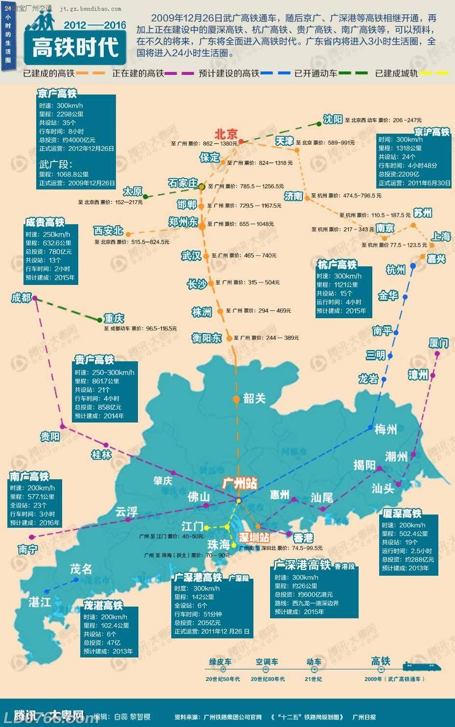 中国2025高铁规划图,罗定十年内难圆高铁梦
