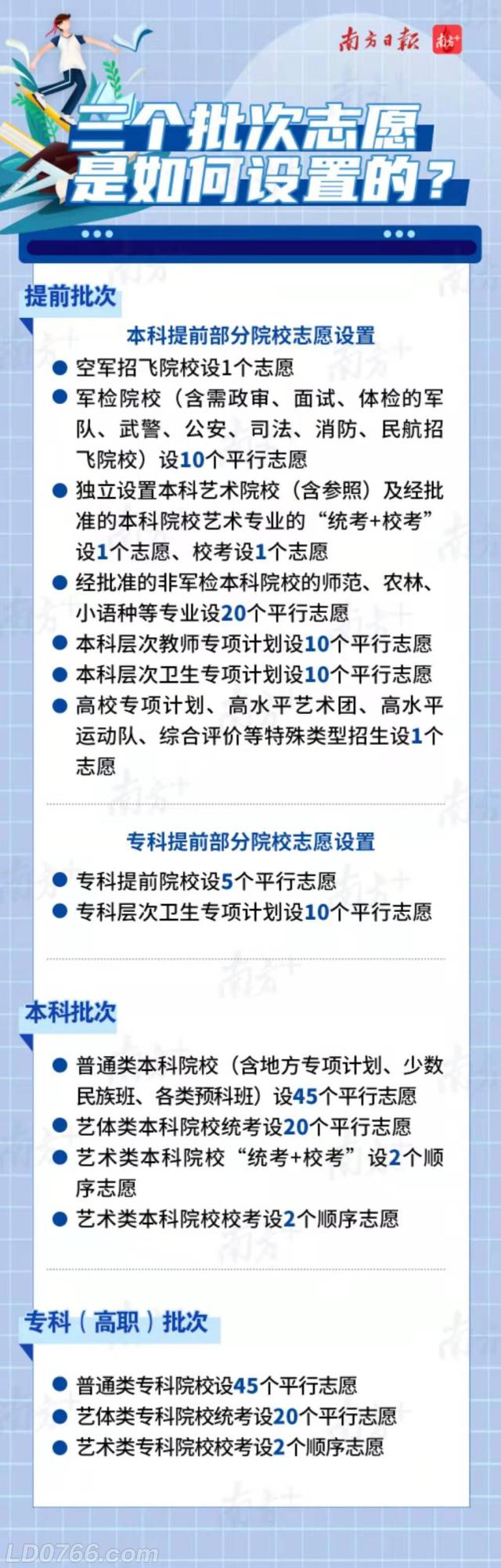 2021年的全国高考时间公布,广东不一样